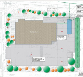 Stormwater Source Control Examples